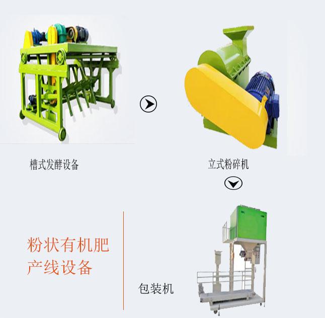 生产加工粉状有机肥用到的设备有哪些?
